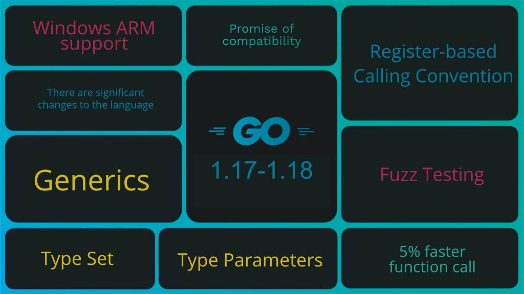 第 5 期:Go 语言发展的近况 (下)